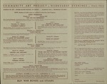 Wednesday Evening Lectures 1942-43