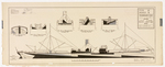 Type 11 Design A Starboard Side