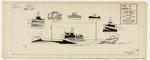 Type 10 Design B Port Side