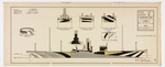 Type 12 Design B Starboard Side; SS Rappahannock